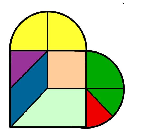 Resultado de imagen de cardiotangram